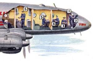 TWA Airplane Cutaway - Frank Soltesz