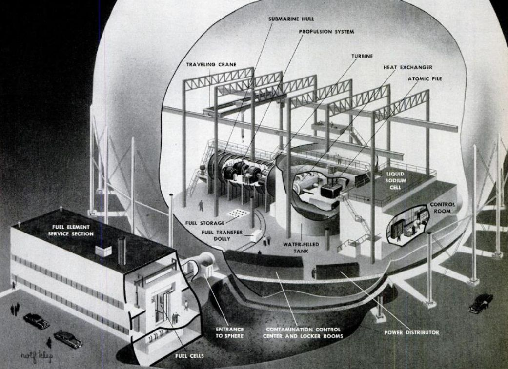 Atomic Submarine Engine Sphere Cutaway 1952