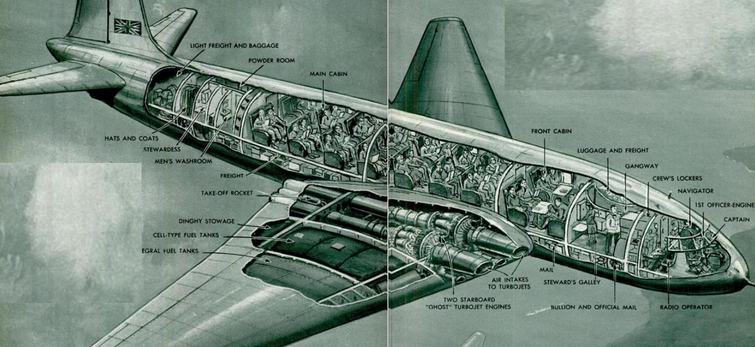 British DeHavilland Comet Passenger Jet, 1950