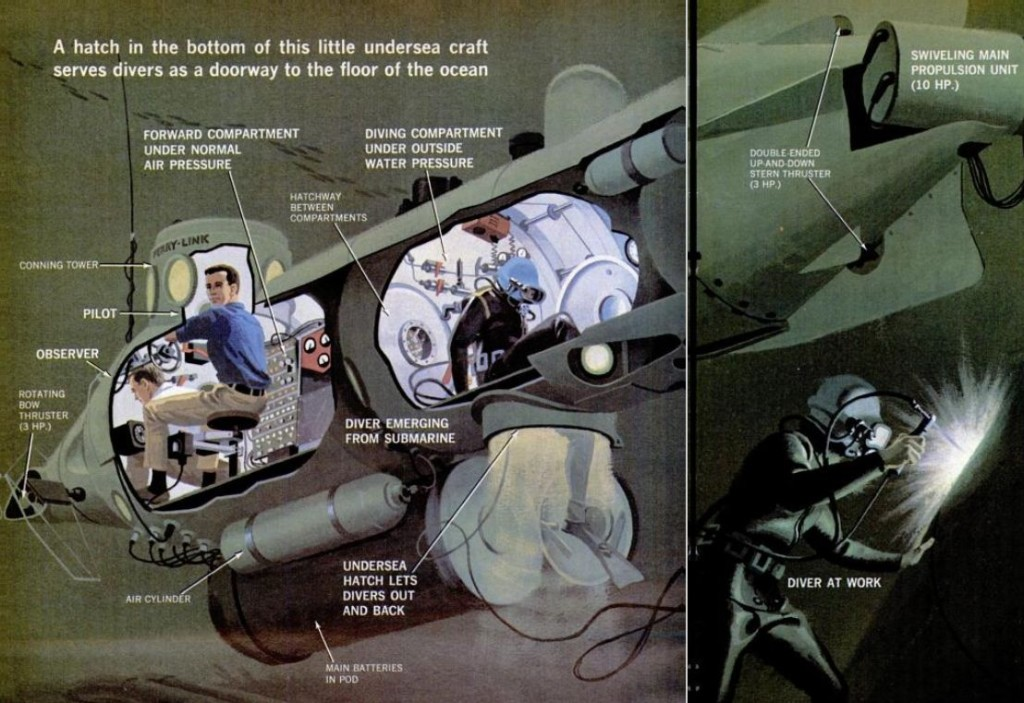 Deep Diver Ferry Submarine Cutaway 1967