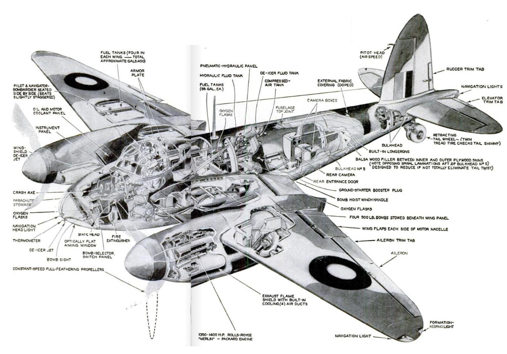 RAF Mosquito Cutaway Drawing, 1943