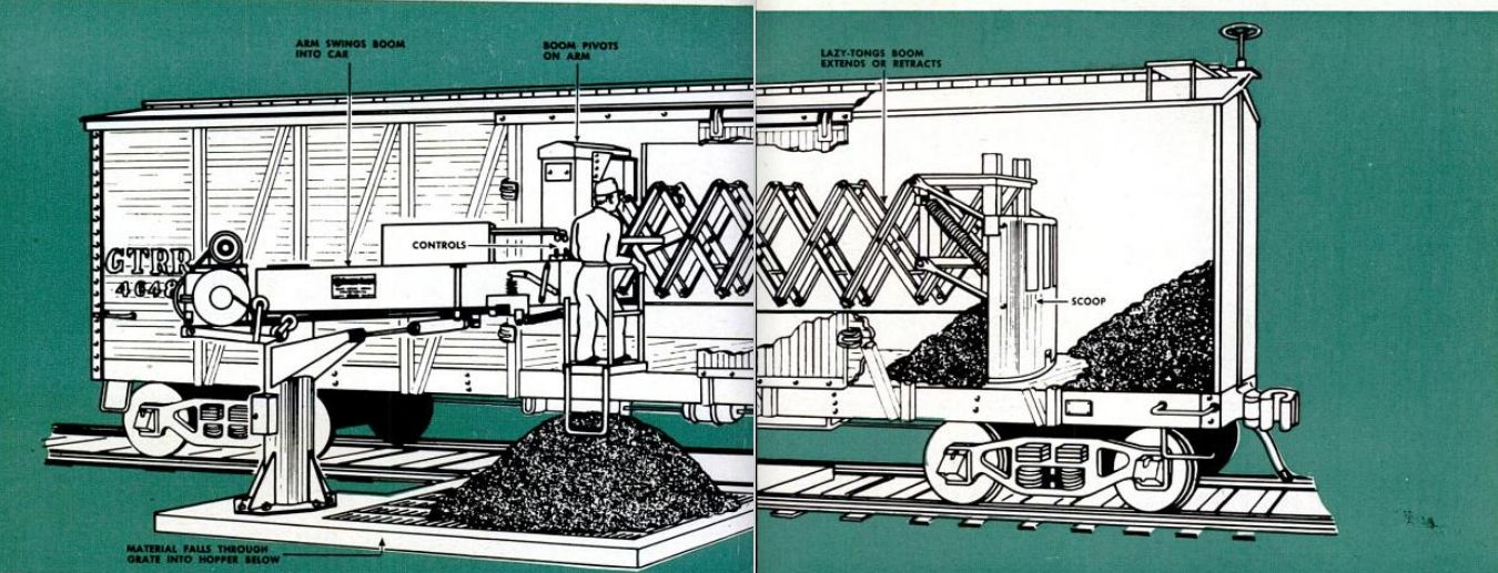 Railroad Boxcar Sweeper Arm Cutaway 1950