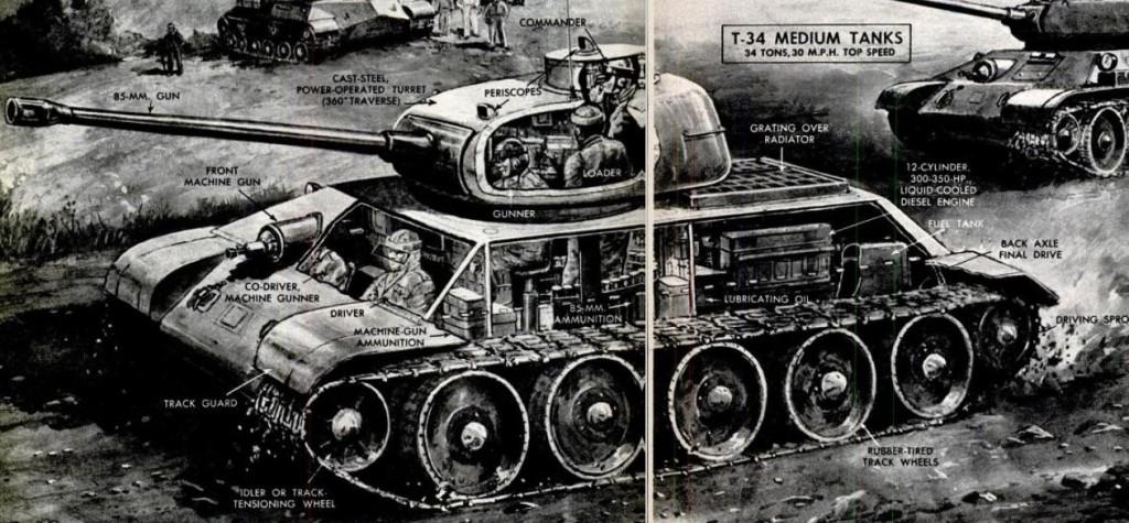 Soviet T-34 Tank Cutaway 1950