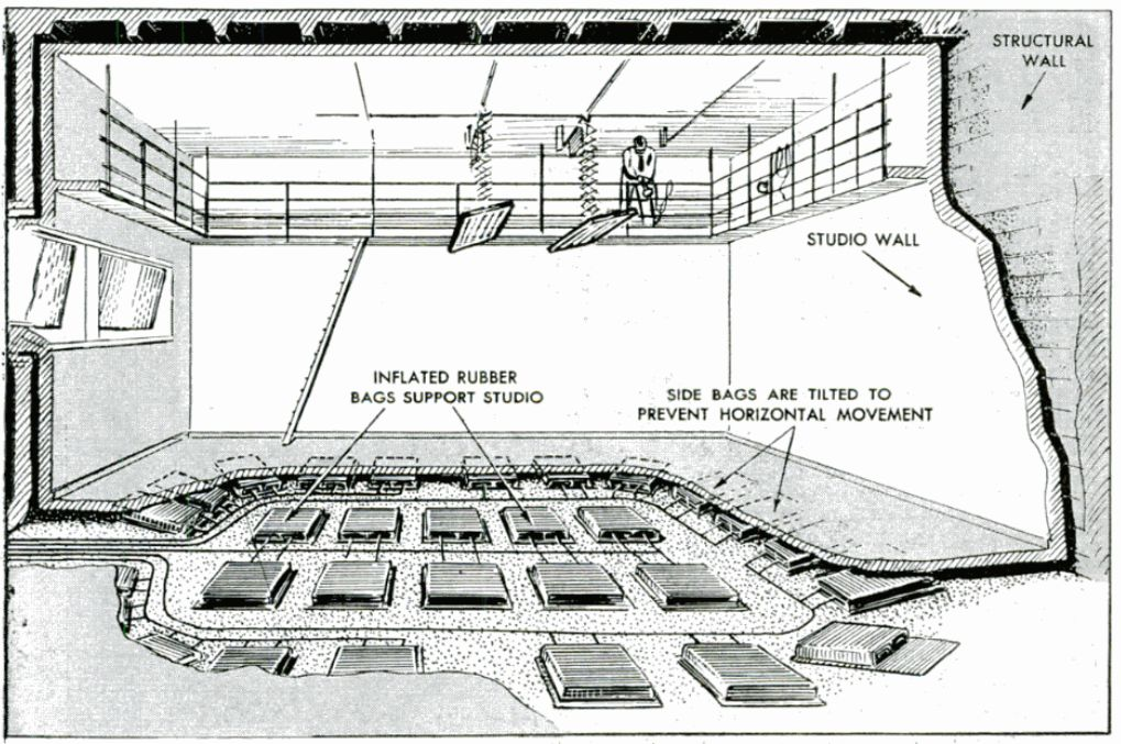 Cutaway of TV Studio Floating on Air, 1950
