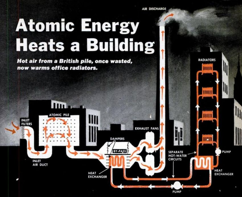 Atomic-Powered Heating System for Building 1952