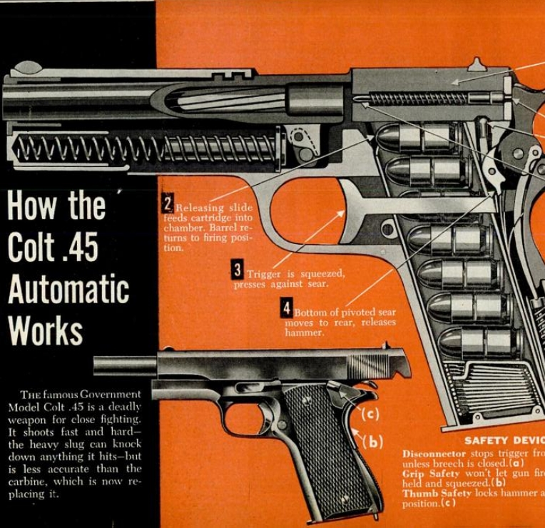 Colt 45 Automatic Pistol Cutaway Drawing 1951