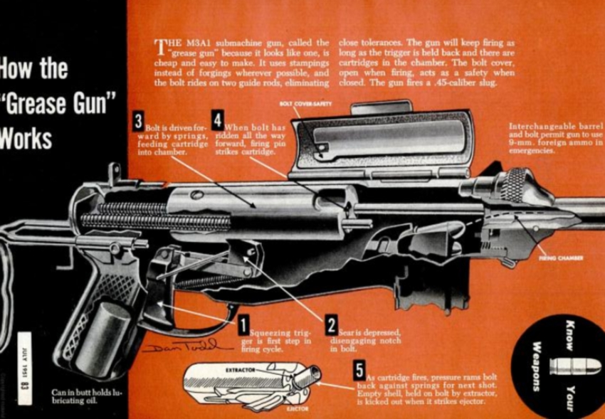 "M3A1 Submachine Gun ""Grease Gun"" Cutaway Drawing 1951"