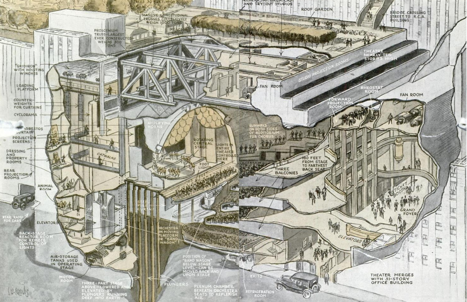 Radio City Music Hall Cutaway 1930