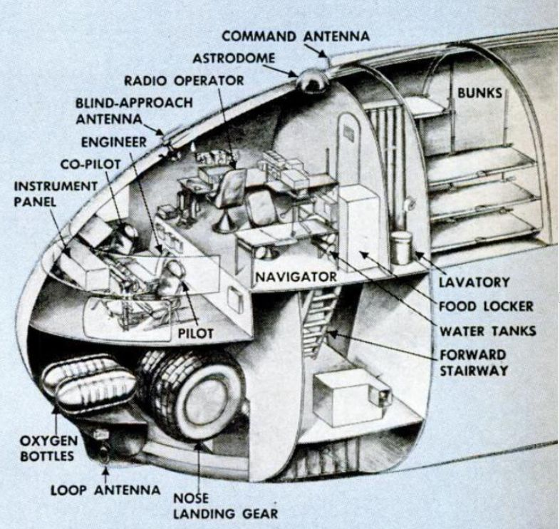 US Air Force XC-99 Cargo Plane Cockpit Cutaway 1951