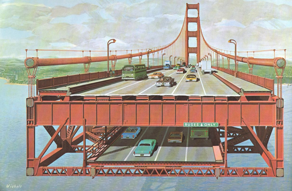 Golden Gate Bridge 1968