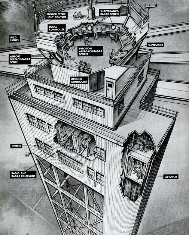 Idlewild JFK Original Air Traffic Control Tower Cutaway