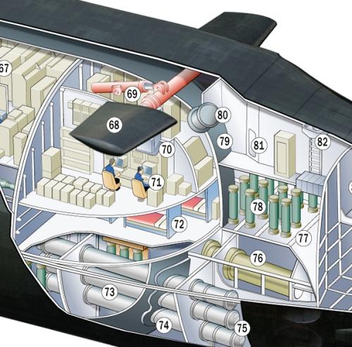 Astute Class Submarine Cutaway - Stern