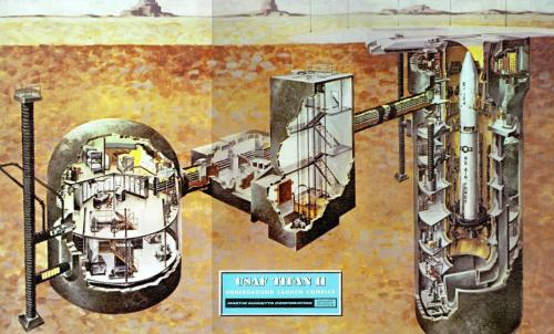 Titan Missile Underground Launch Complex
