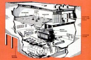 Dry-Land Submarine Trainer, 1950