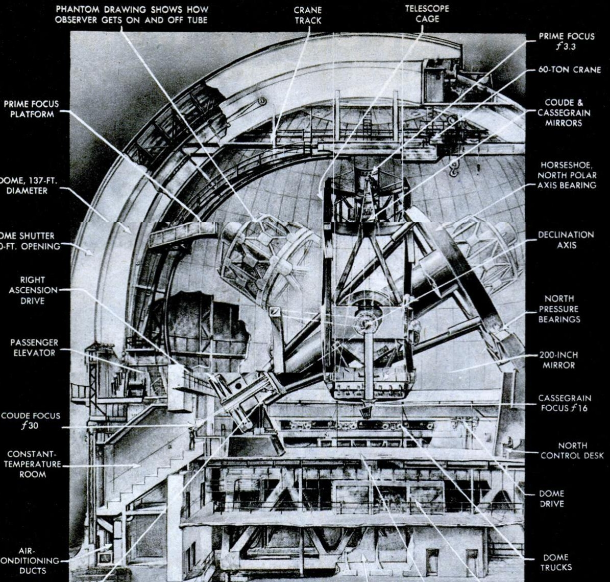 Palomar Observatory Cutaway Drawing 1947 Invisible Themepark