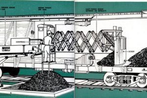 Railroad Boxcar Sweeper Arm Cutaway, 1950