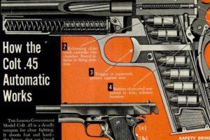 Colt .45 Automatic Pistol Cutaway, 1951