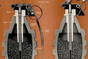 Hand Grenade Cutaway Drawing, 1951