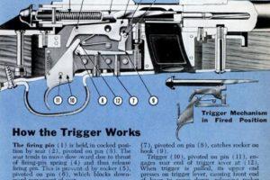 Winchester .22 Model 52 Rifle Trigger Mechanism Cutaway, 1951
