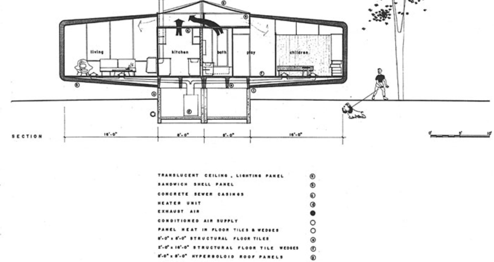 Disneyland Monsanto House Of The Future Cross Section With Dimensions